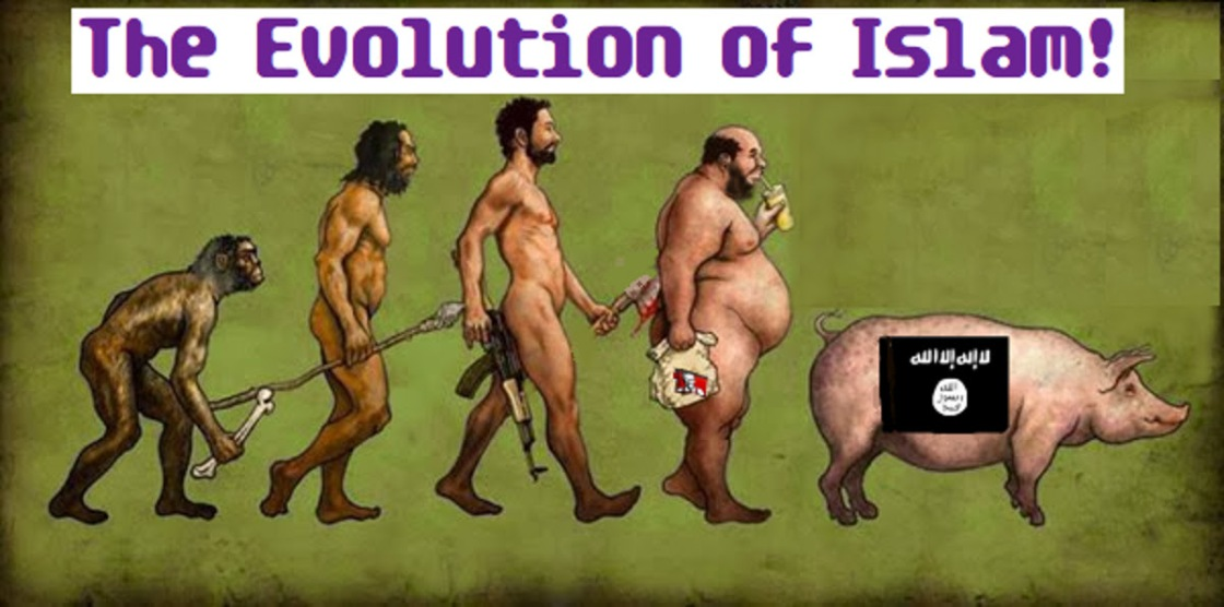 Evolution of Islam