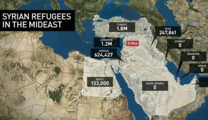 Refugees-in-Muslim-countries-1